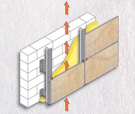Циркуляция воздуха в навесном вентилируемом фасаде