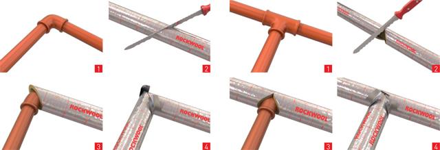 Схема изоляции отводов и тройников малых диаметров