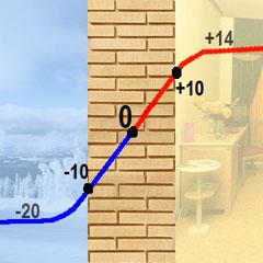 стена без утепления