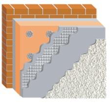 штукатурный фасад с тонким слоем