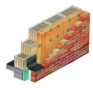 схема трехслойной кладки