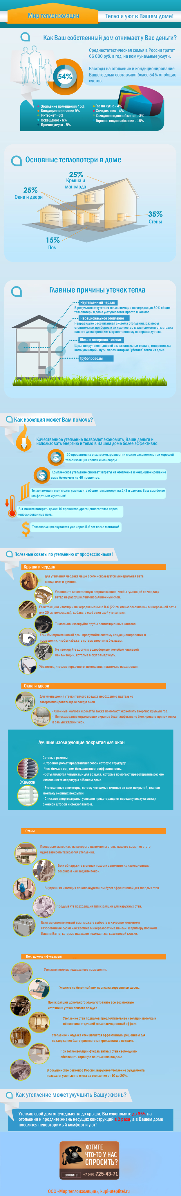 energy-loss-insulation-infographic-(1)